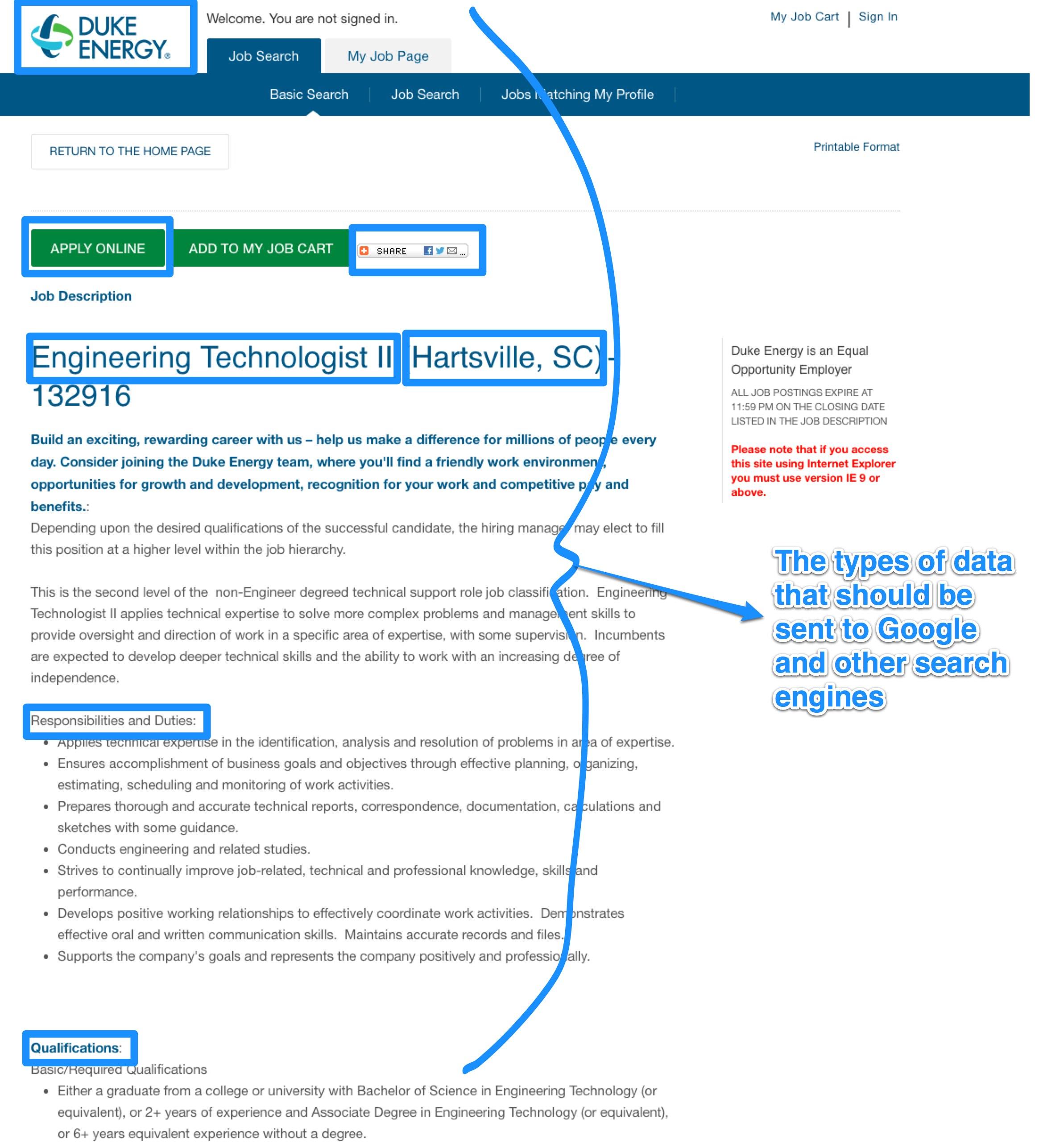 Schema.org for job descriptions examples of properties SEO