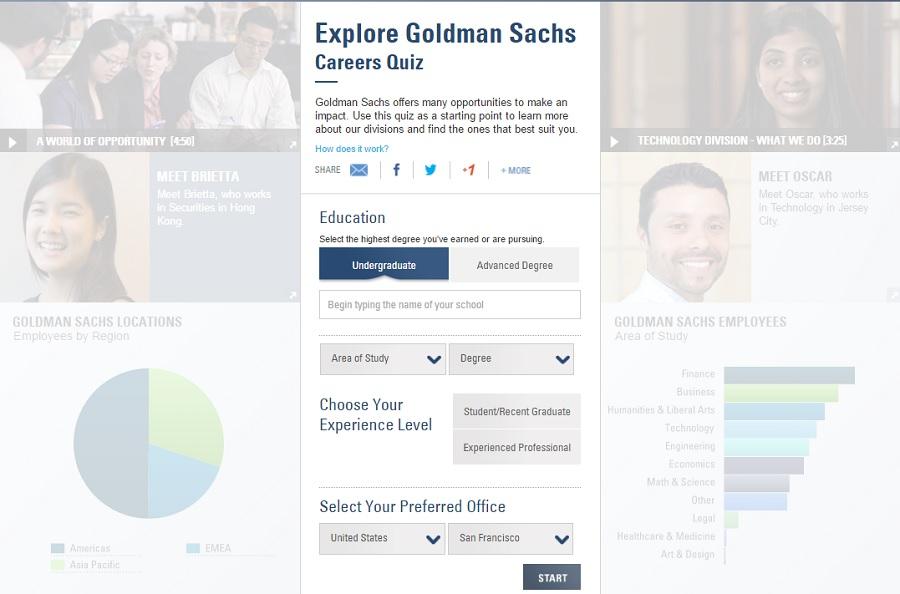 Goldman Sachs Career Quiz