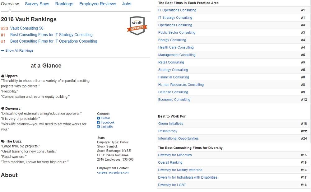 Vault Employer Review Sites