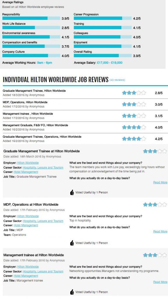 The Job Crowd Hilton Review