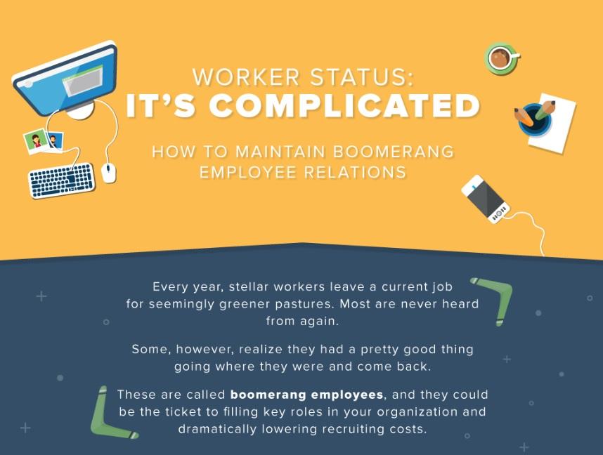 boomerang-employees-softwareadvice-ongig-blog