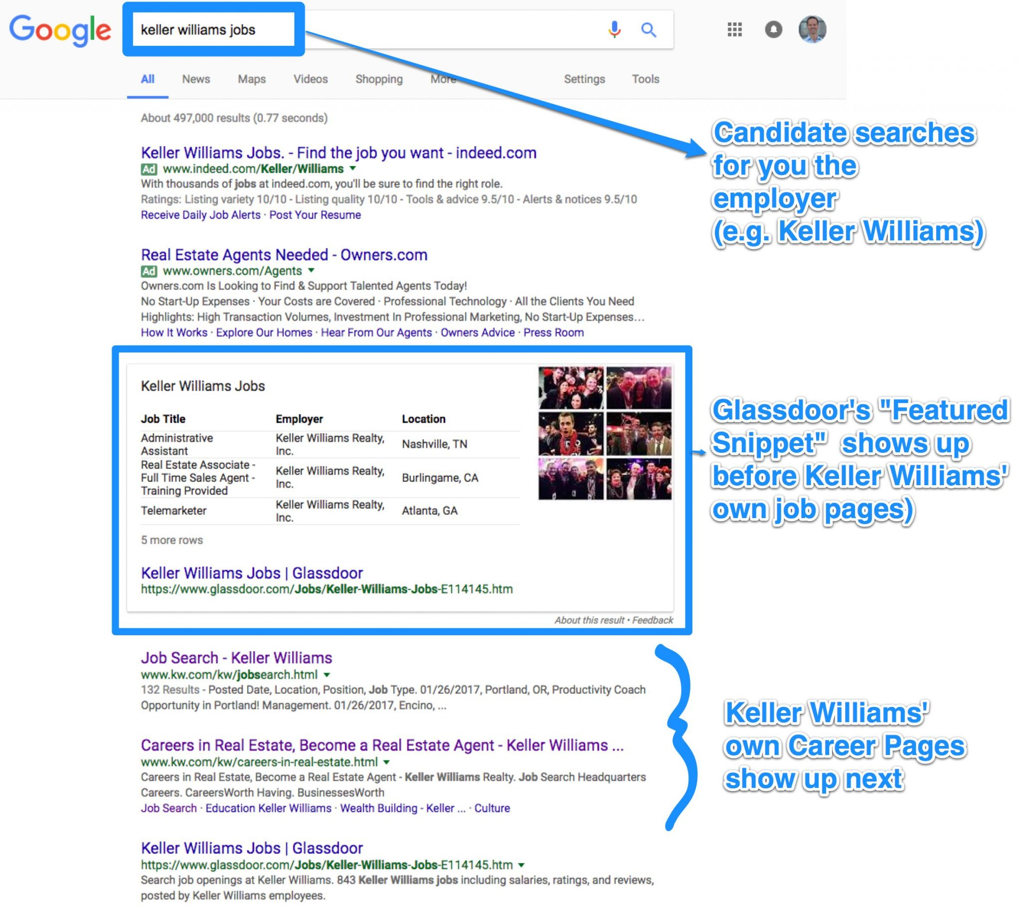 Why glassdoor just became more important than the employer in glassdoor recruitment seo featured snippet ongig blog 1 planetlyrics Image collections