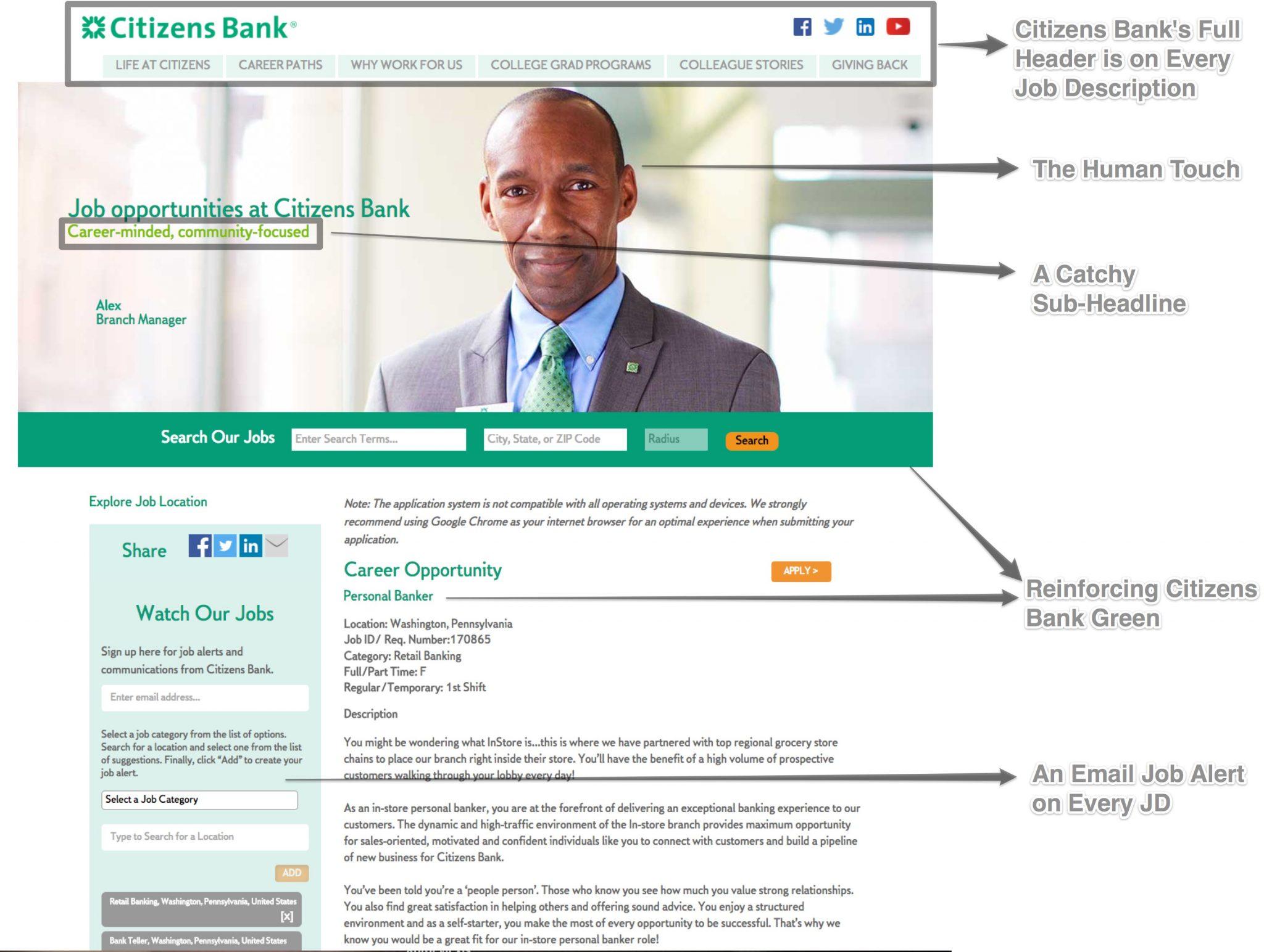 Citizens Bank Branded Job Description 1 | Ongig Blog