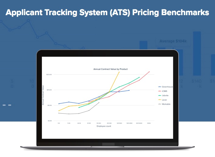 Applicant Tracking System Pricing Benchmarks Graph