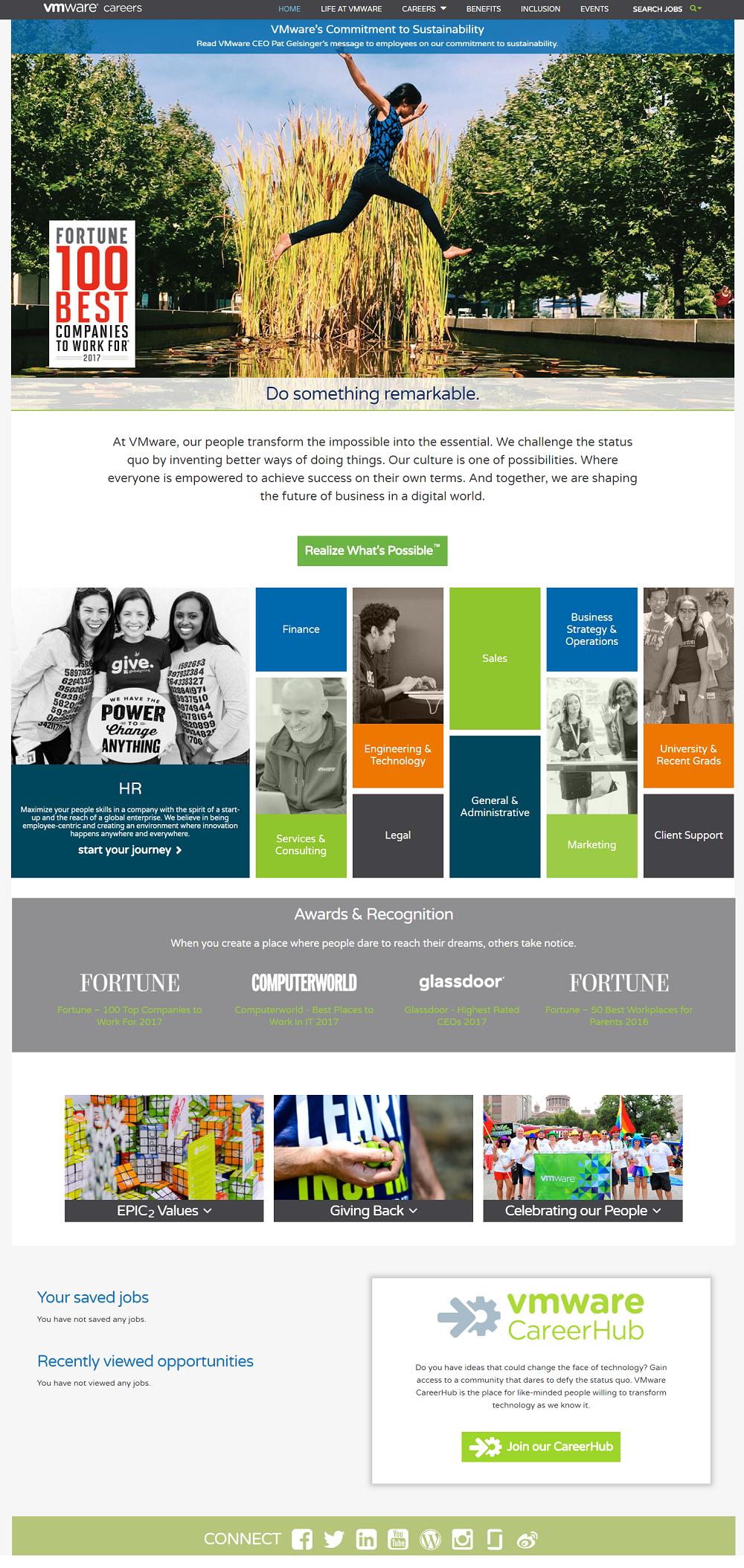 VMware Company Career Page