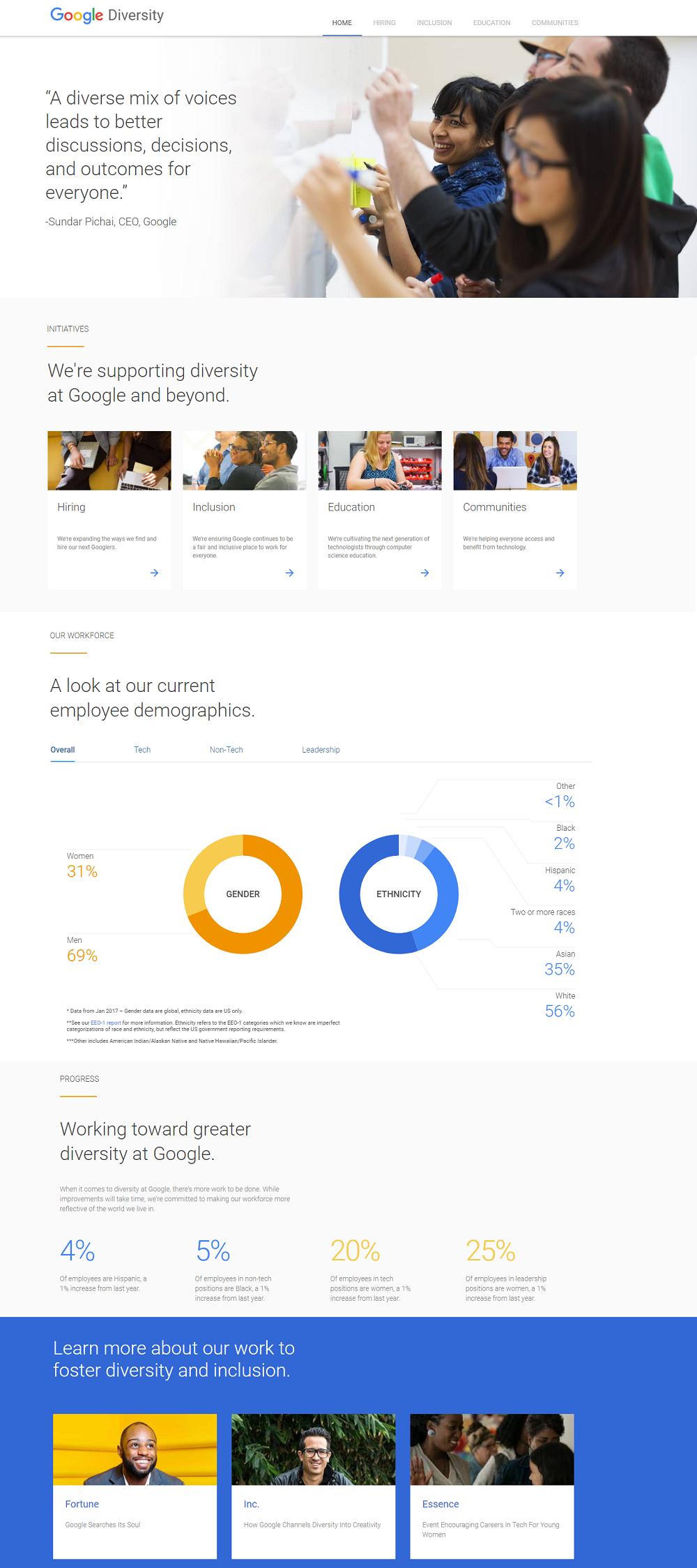 Google Company Diversity Page