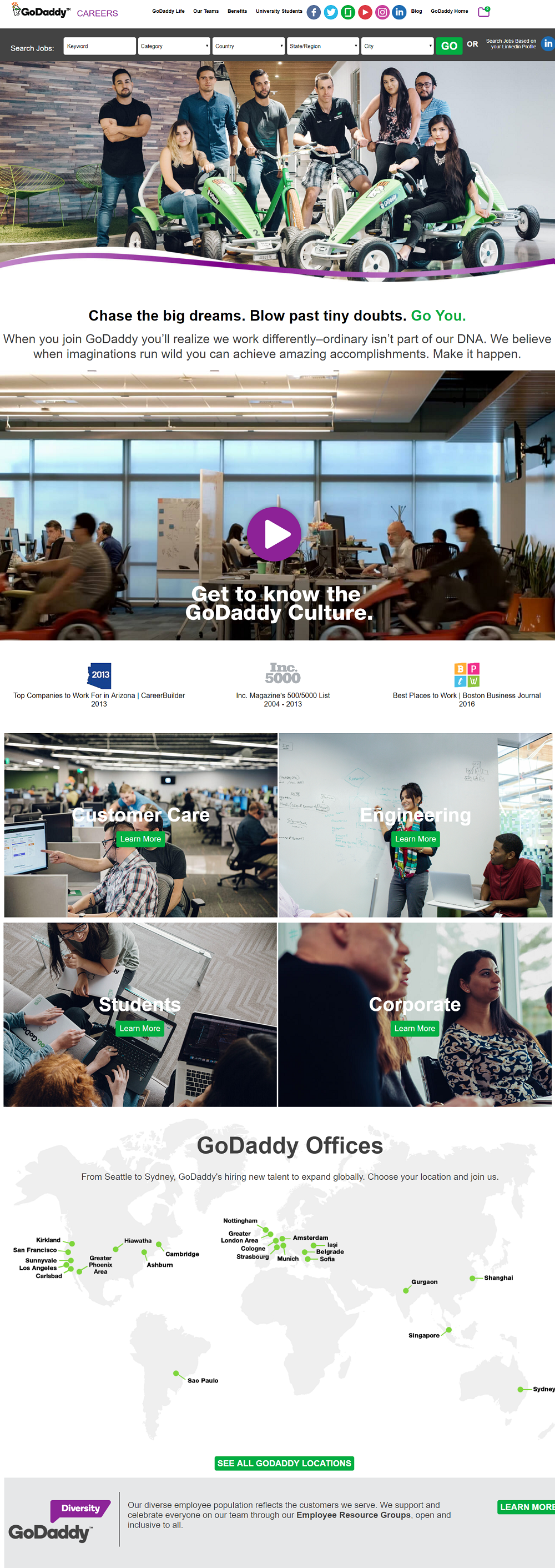 GoDaddy Company Career Page