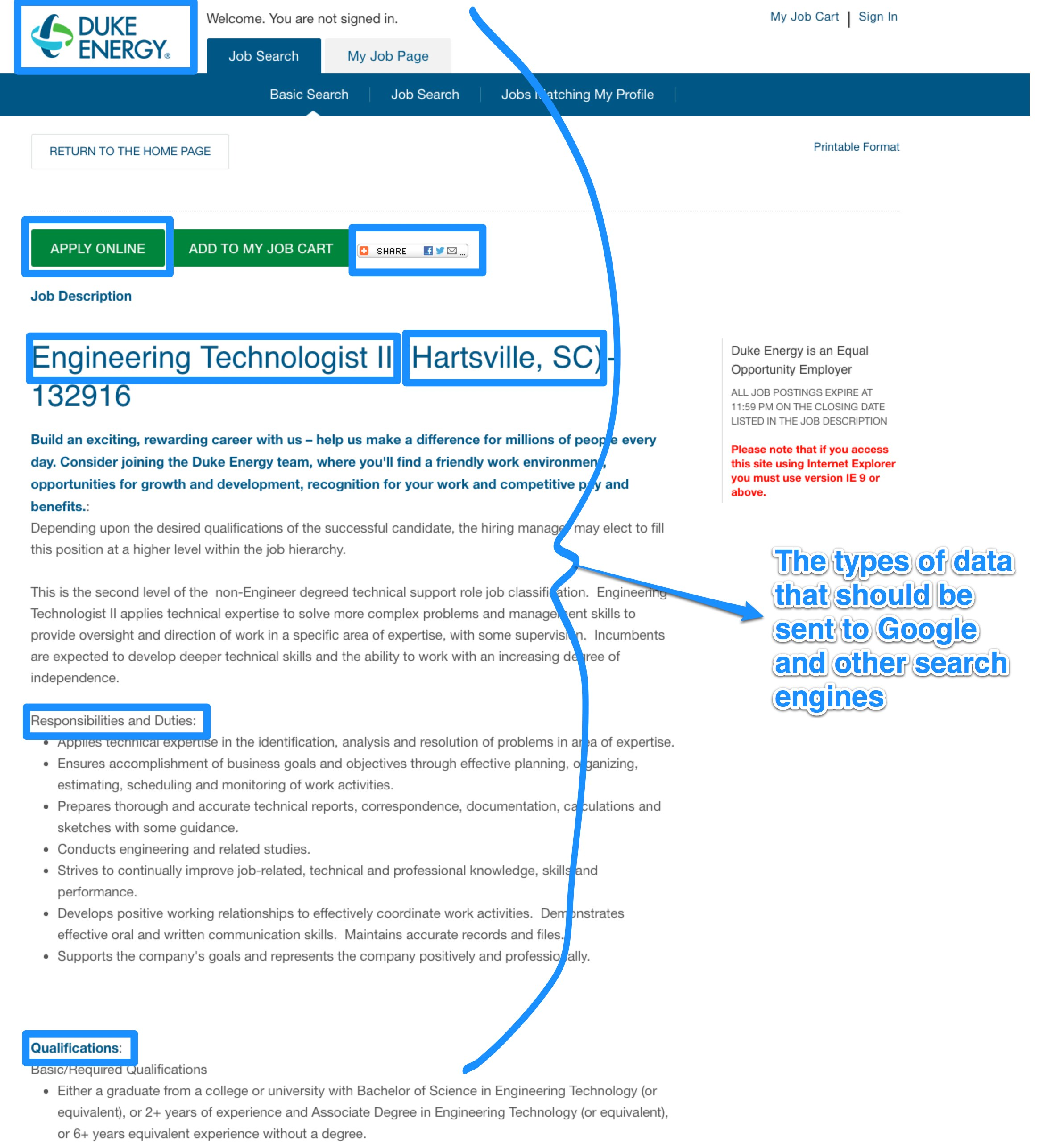 Schema.org for job descriptions examples of properties SEO