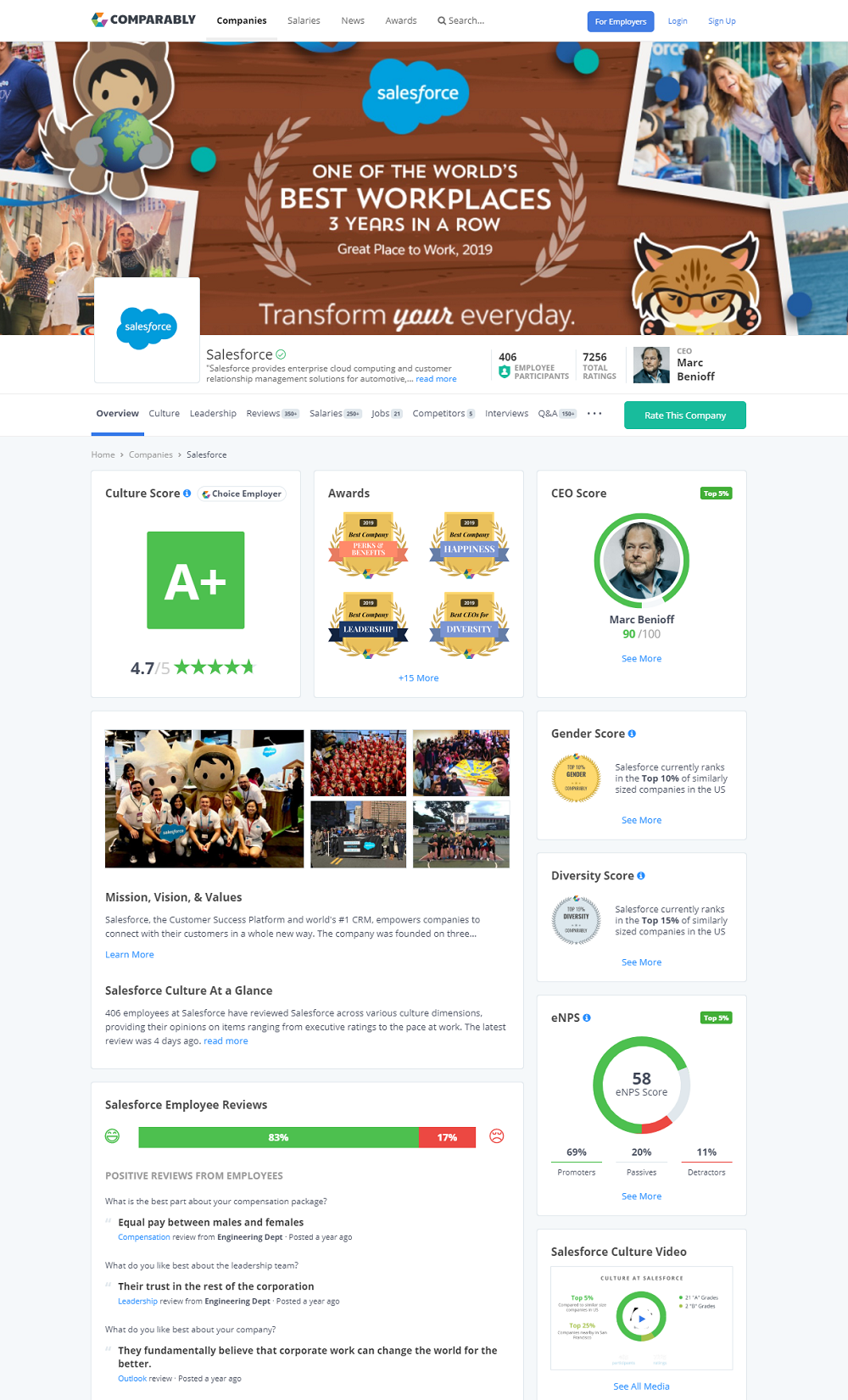 Salesforce employer ratings and reviews comparably page