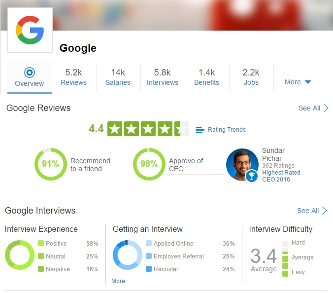 Glassdoor Google Overview 2