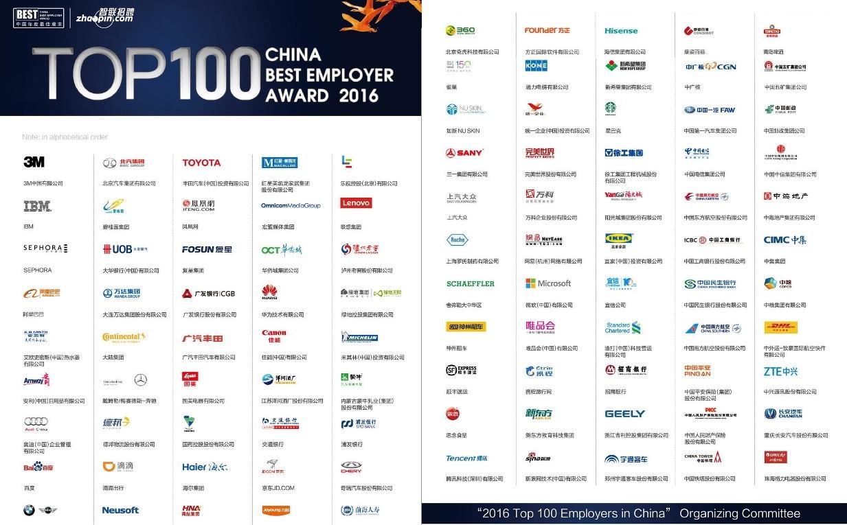 china-top-100