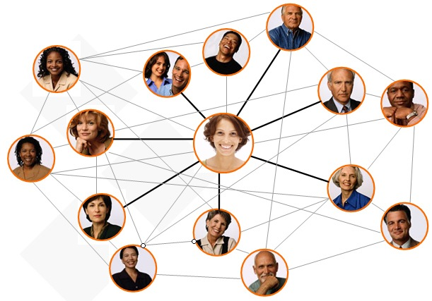 LinkedIn Network Employee Branding - Ongig