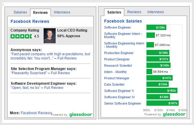Add ratings & reviews to your job descriptions with Ongig.