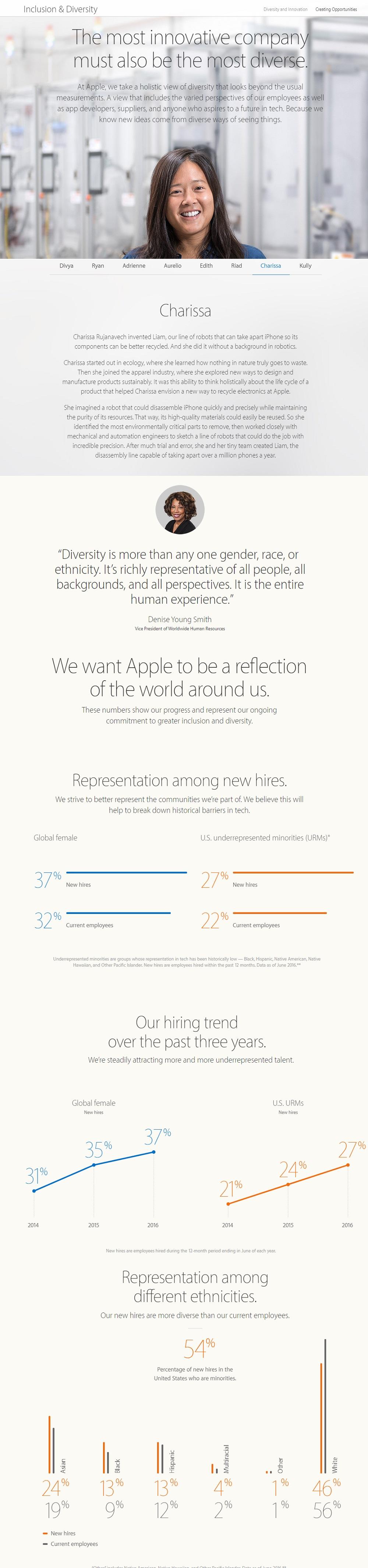 Apple Company Diversity Page