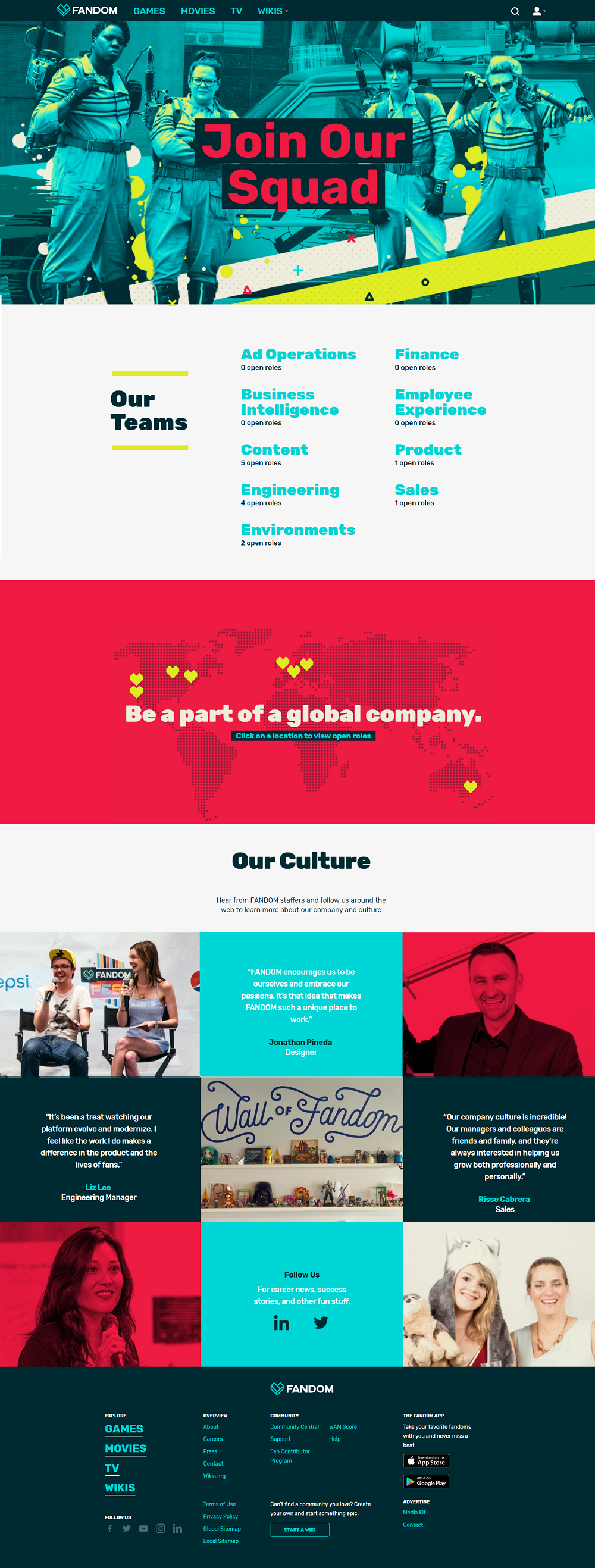 Fandom Company Career Page