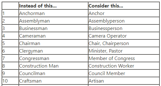 the top 25 job titles that still use the word man ongig blog