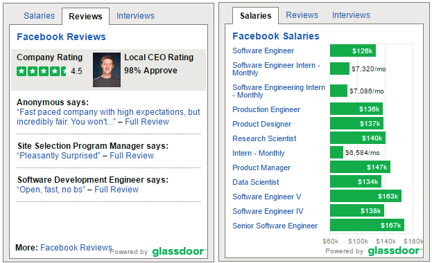 Glassdoor Ratings & Reviews Widgets for Job Descriptions