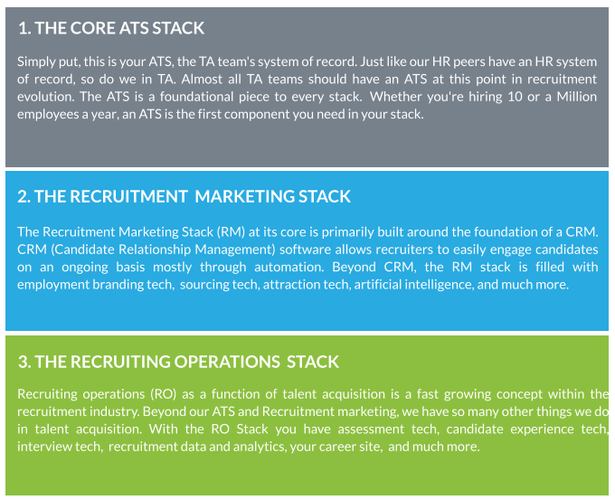 Talent Acquisition Technology Stack - Tim Sackett