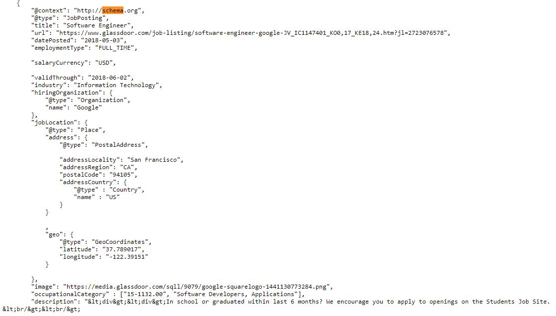 Schema Job Posting HTML Code Example