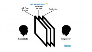 SuccessFactors ATS Job Page Overlay Process