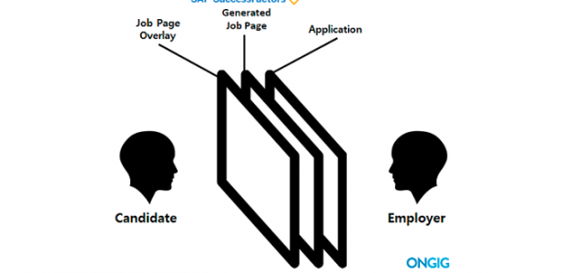 SuccessFactors ATS Job Page Overlay Process