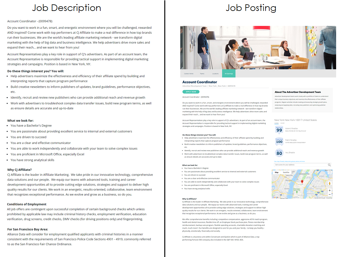job description vs job posting