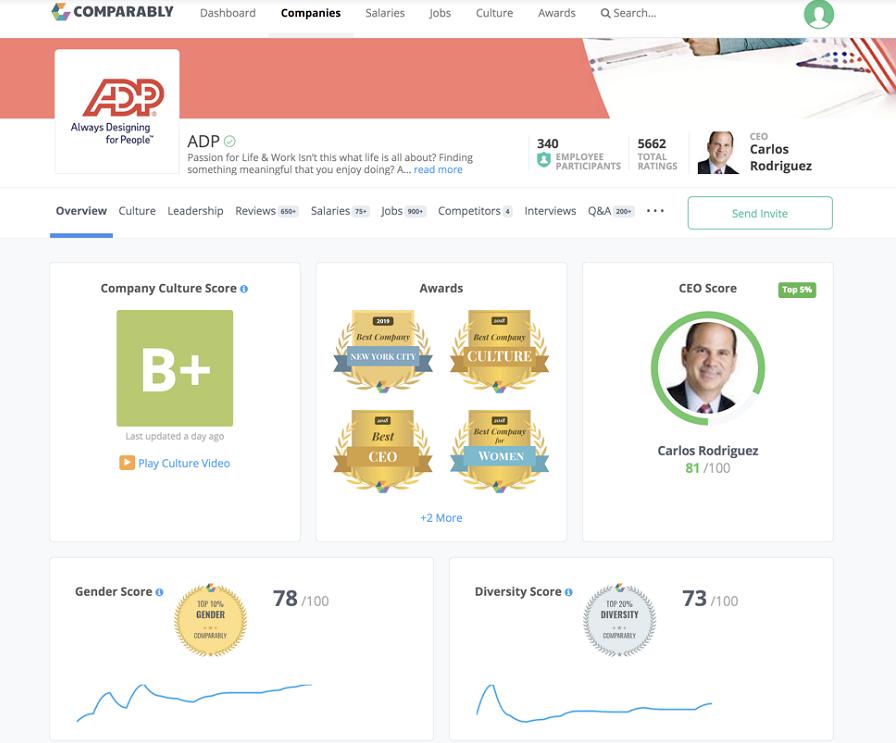 ADP comparably company profile