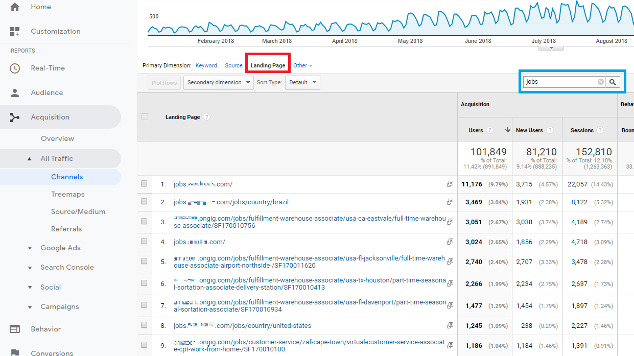 landing page report in google analytic