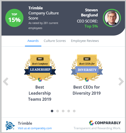 Comparably recruiting widget