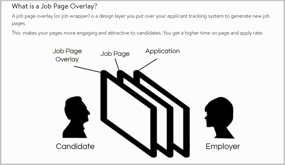 what is a job page overlay