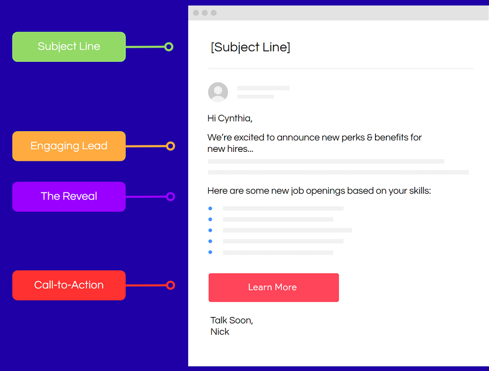 recruitment marketing email template