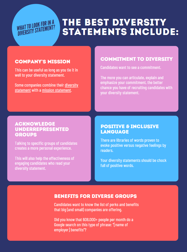 writing a diversity statement tips