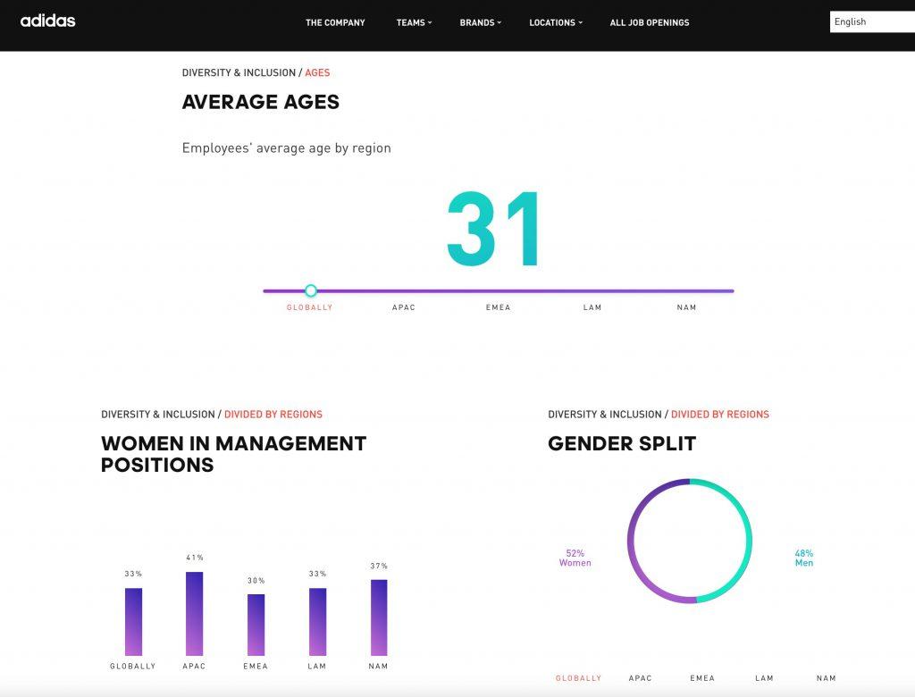 diversity_websites_adidas