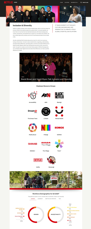 netflix diversity recruiting page
