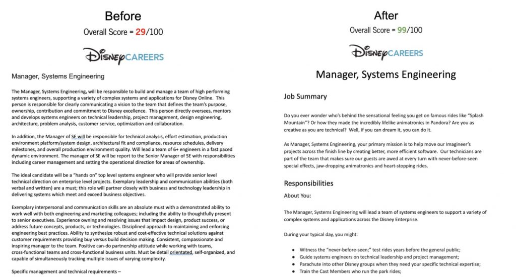 disney job descriptions before and after