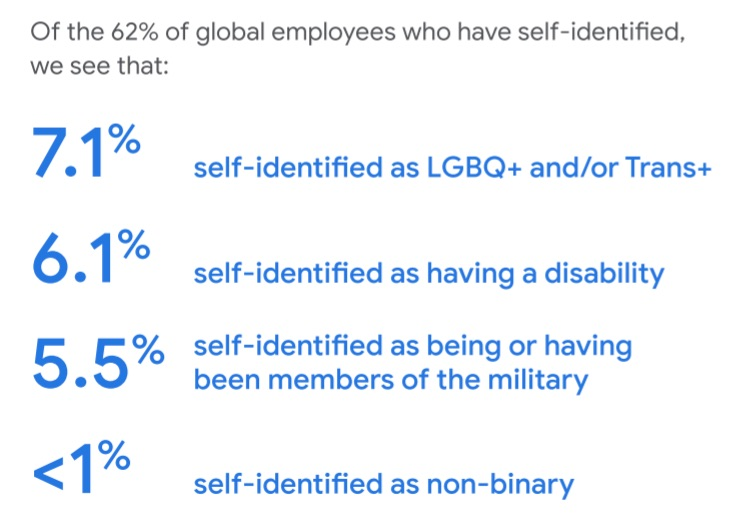 google diversity report self identify employees