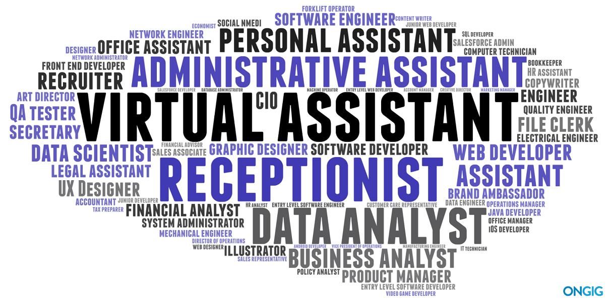 top job titles word cloud