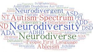 Word Art words associated with neurodiversity