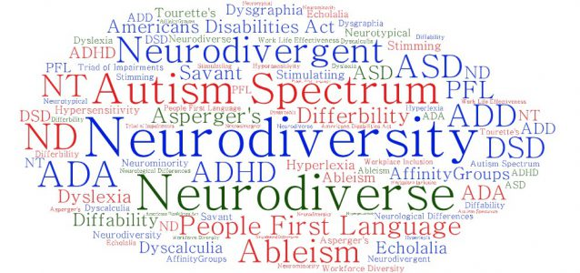 Word Art words associated with neurodiversity