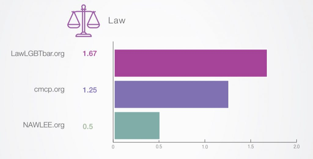 diversity recruitment advertising legal